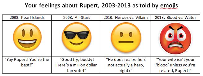 Rupertfeelings