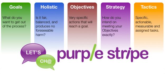 GHOST Process - Purple Stripe Productions