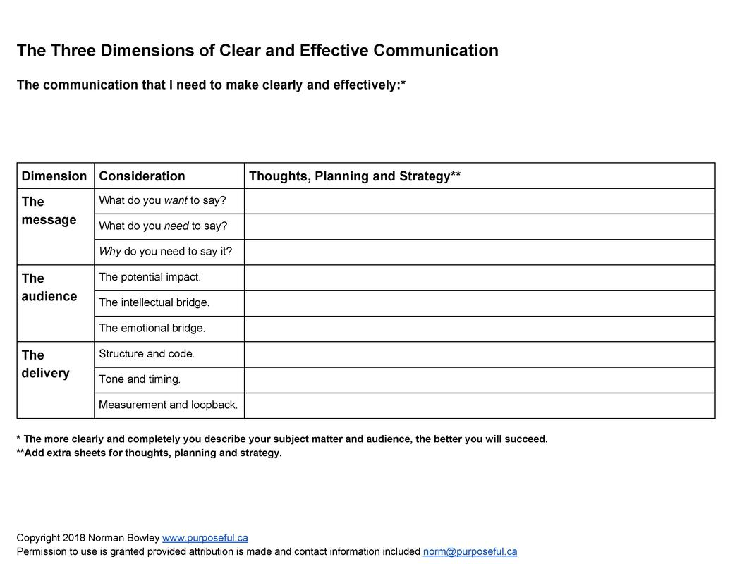 The Three Dimensions Of Clear And Effective Communication
