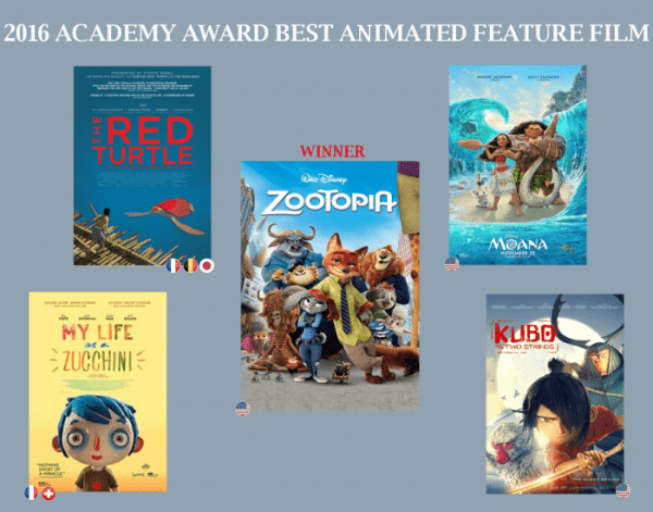 2016 Academy Award Best Animated Feature Film