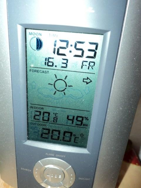 Sudah Hangat, suhu luar 20 derajat, suhu dalam 20,8 derajat