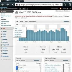 Masuk ke Dasboard blog, Lihat bagian kiri, Pilih Toko