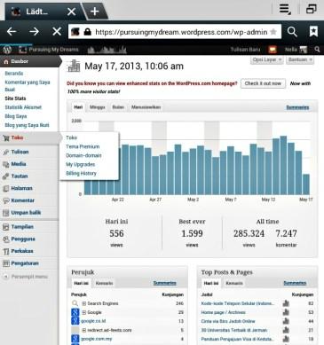 Cara Membeli Domain di Toko WordPress. Masuk ke Dasboard blog, Lihat bagian kiri, Pilih Toko