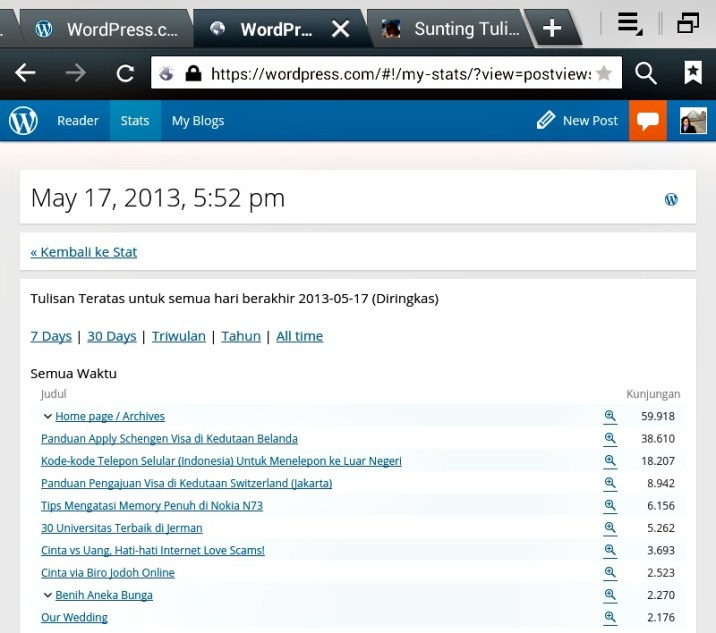 Pencarian Teratas Sejak Pertama Ngeblog Tahun 2009 Hingga Mei 2013