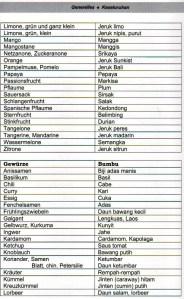 Istilah Masakan Jerman Indonesia