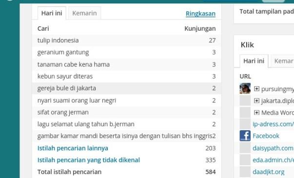 Ada yang tahu dimana saja gereja bule di Jakarta
