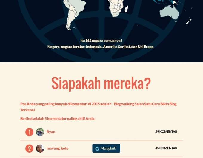 Laporan Blog pursuingmydreams.com Tahun 2015