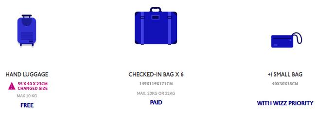 usluga upoznavanja s prtljagom