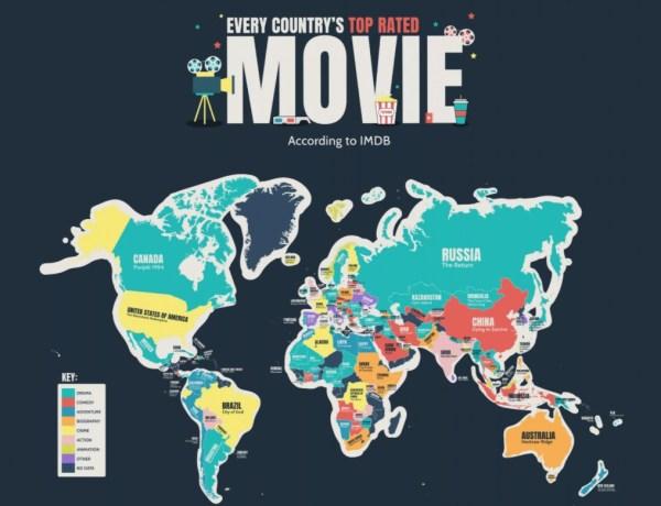 Karta svijeta koja prikazuje najpopularniji film u svakoj zemlji