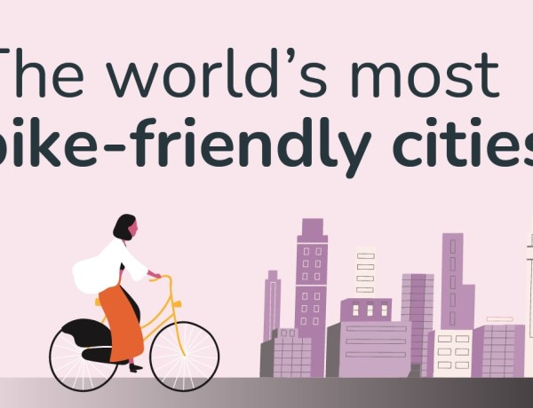 Najbolji gradovi za bicikliranje