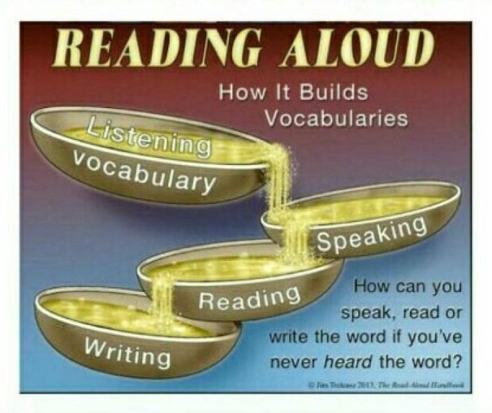 Filosofi Mangkok Read Aloud