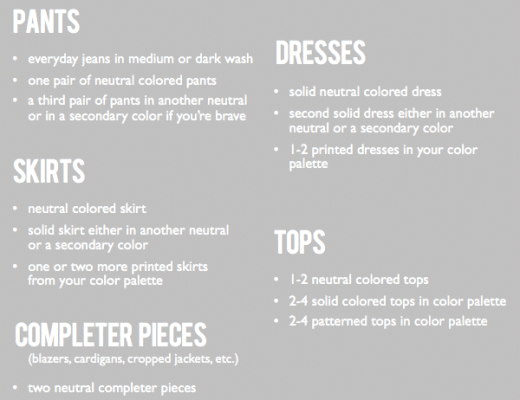 Wardrobe From Scratch Starter Kit Shopping List - Clothes Only