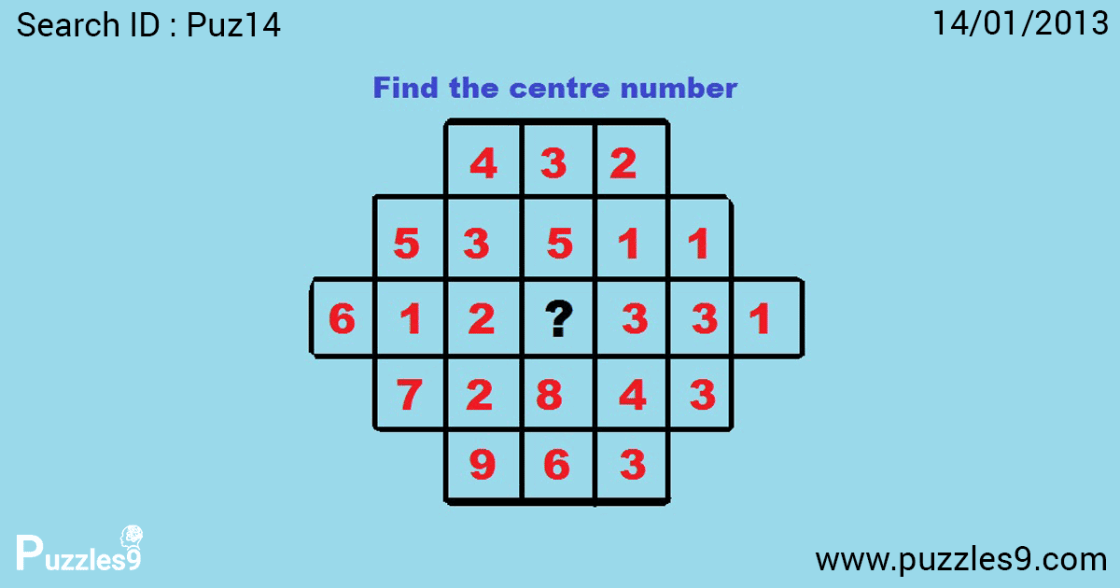 Which number is missing here : Missing Number Puzzles | puz14