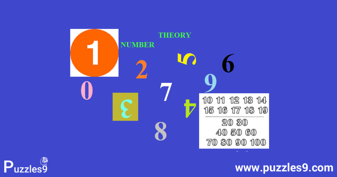 basic number theory for number problems