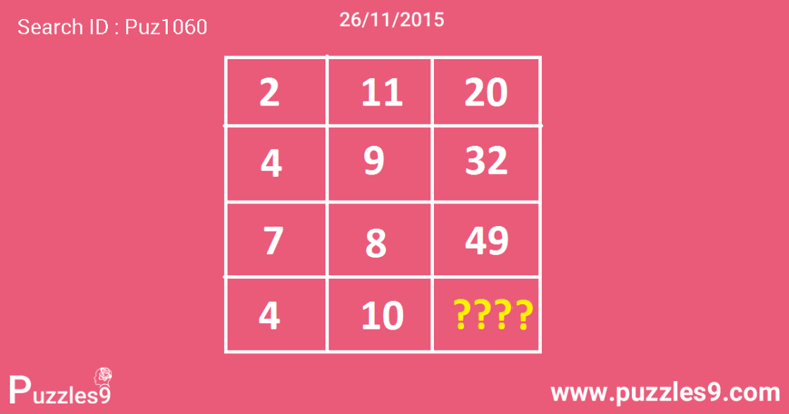 Another Tricky Number Sequence Puzzle With Answer For You | Puz1060