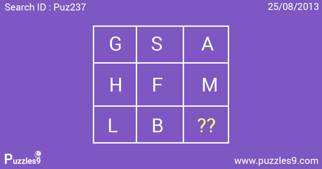Daily puzzle with answer in puzzles9 - puz237