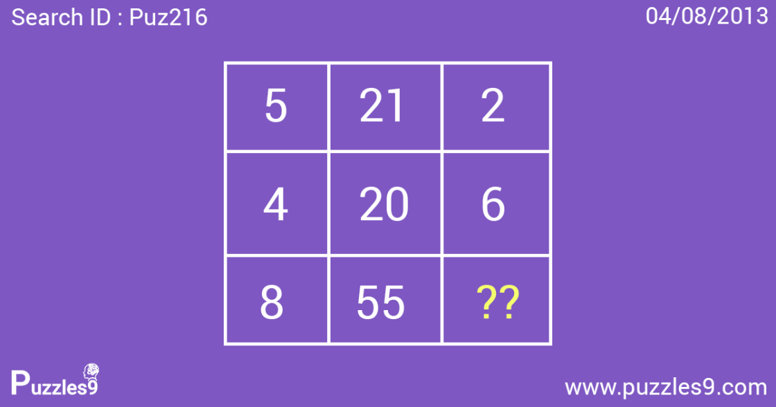 Find the missing number in this puzzle | Puz216 : daily puzzzle