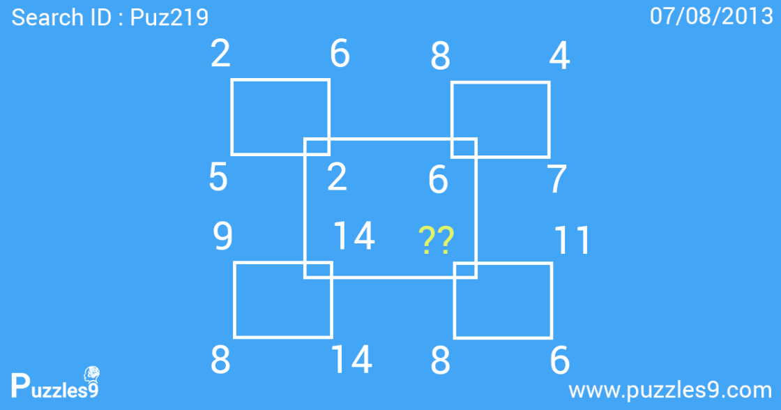 This missing number puzzle is very complicated | Puz219