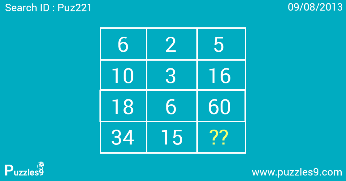 Simple missing number puzzle with answer | Puz221