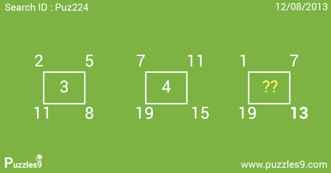 One more tricky number sequence puzzle | Puz224