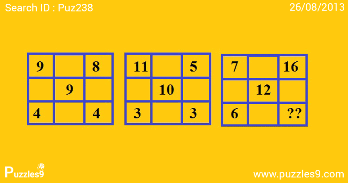 Find missing number in third triangle in this missing number puzzle | puz238