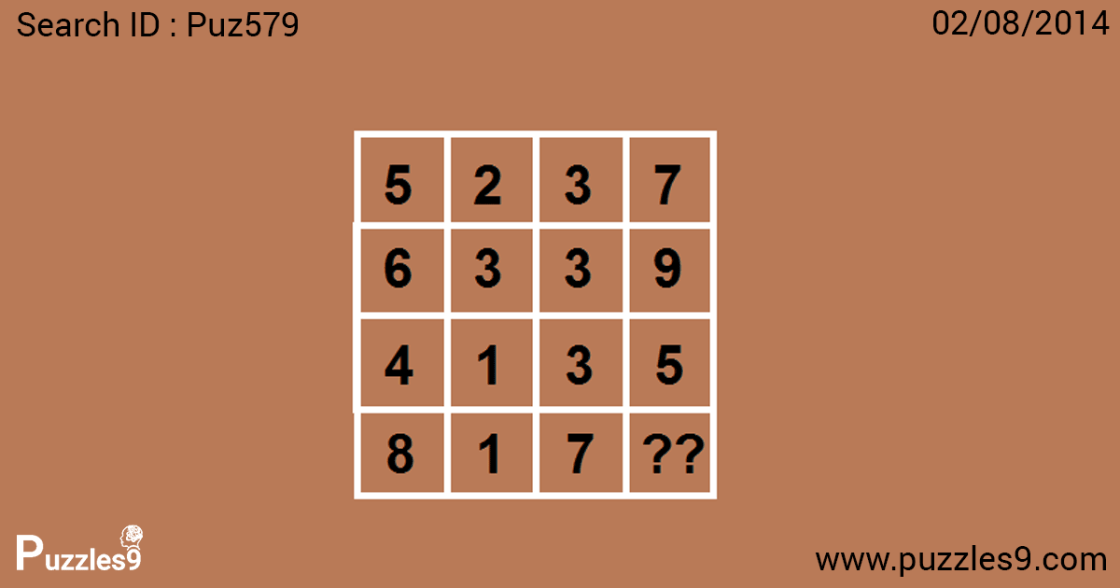 FInd the number which is missing in this missing number puzzles with answers | puz579