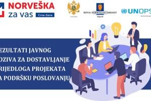 "Opštini Pljevlja odobrena sredstva projekta ""Norveška za vas – Crna Gora"""