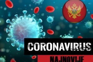 Najnoviji podaci: Još pet slučajeva korona virusa, pod nadzorom 6.278 osoba