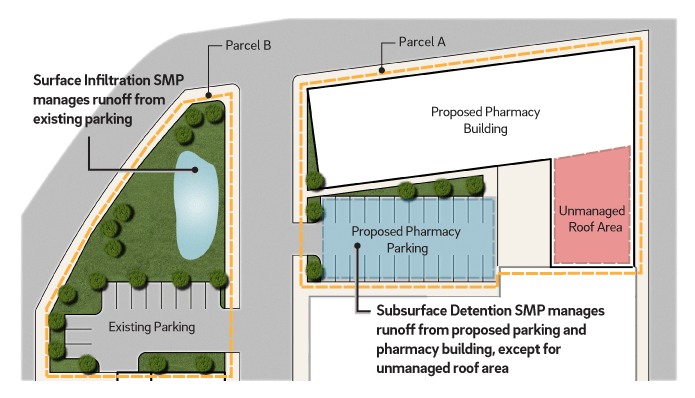 Detention Pond Design