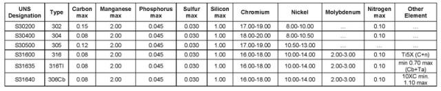 03-mfg-spec-table-2-b