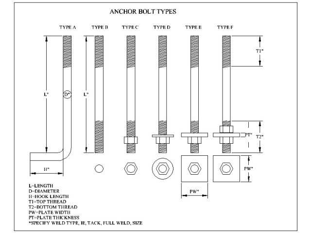 ANCHOR_BOLT_TYPES