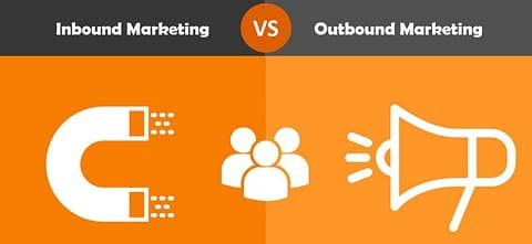 Inbound Marketing)