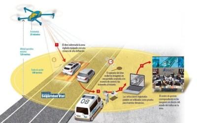 La DGT usará 39 drones para vigilar y multar este verano