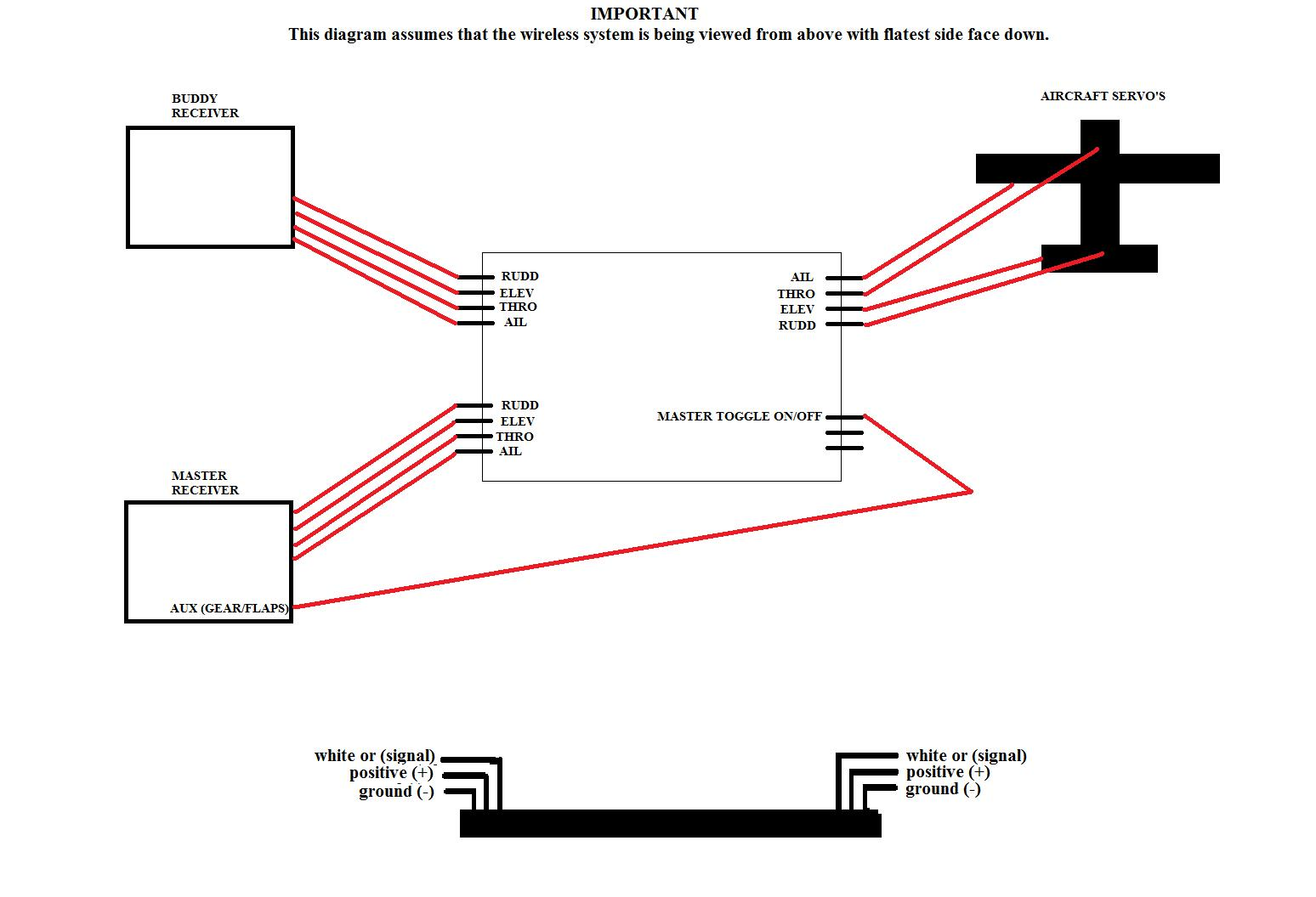 Wireless Buddy Box System 4ch Dual Rx Controller Uk Stock