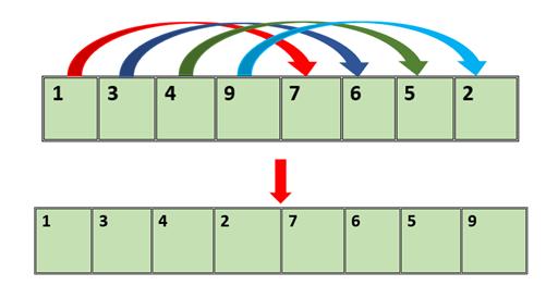 bitonic sort python