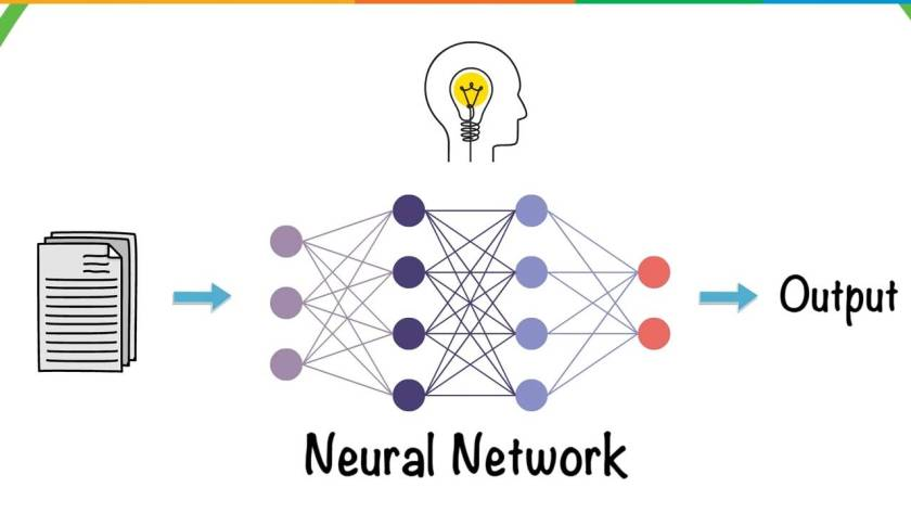 Machine Learning Algorithms Neural Network