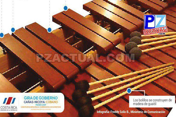 El 30 de noviembre fue declarado como el  Día Nacional de la Marimba Costarricense.