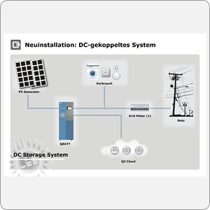 QBATT Stromspeicher Neuinstallation
