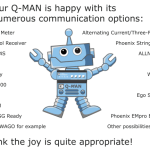 Q-MAN Energy Manager