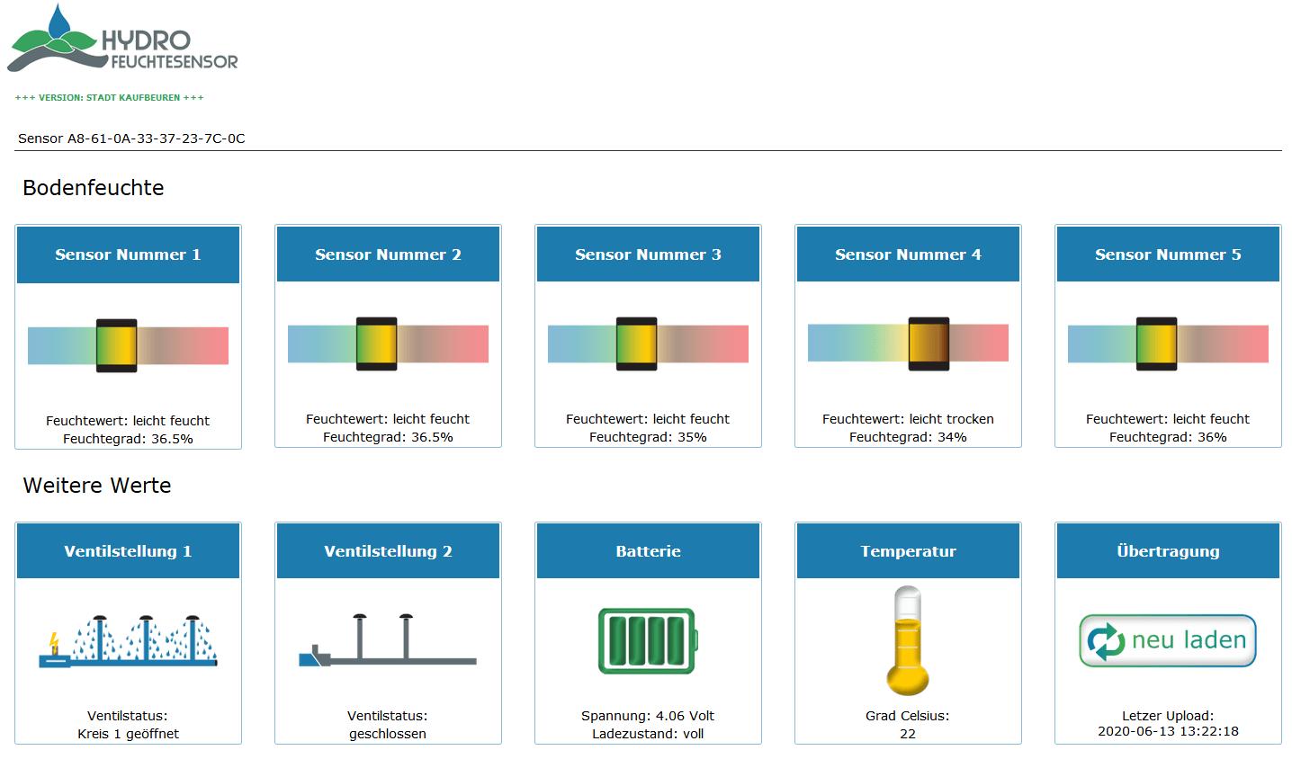 Dashboard Feuchtesensor Hydro System