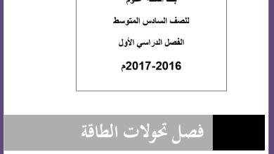 Photo of بنك أسئلة تحولات الطاقة الصف السادس علوم اعداد جيهان محب 2016-2017