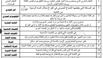 Photo of مراجعة فيزياء عاشر الفصل الاول اعداد محمد نعمان 2016-2017