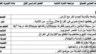 Photo of الصف العاشر مراجعة فيزياء الفترة الثانية ث. يوسف العذبي الصباح