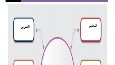 Photo of مذكرة التعبير لغة عربية التعبير ومهاراته الصف التاسع الفصل الثاني اعداد إيمان علي 2018-2019