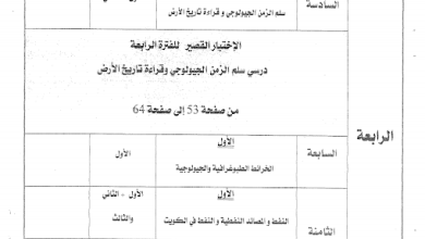 Photo of دفتر متابعة جيولوجيا الصف الحادي عشر الفصل الثاني ثانوية حمد عيسى الرجيب