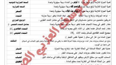 Photo of مراجعة فيزياء الجزء2 الصف الحادي عشر الفصل الثاني ثانوية يوسف العذبي الصباح