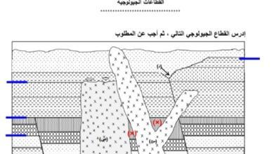 Photo of حل نموذج 2 القطاعات الجيولوجية الصف الحادي عشر الفصل الثاني