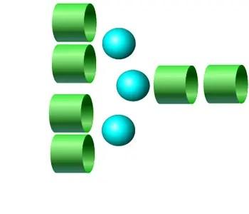 NGA4 2-AB glycan