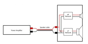 Biwiring Speakers: An exploration of the benefits
