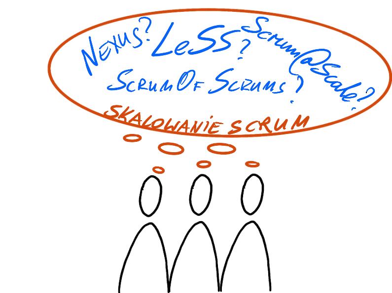 Skalowanie Scrum